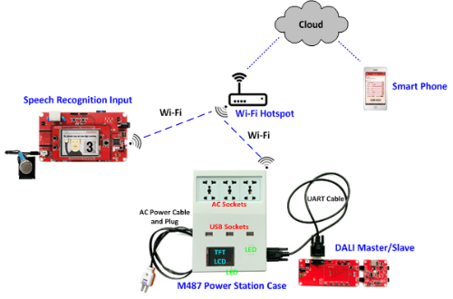 Nuvoton_Intelligent_Power_Station